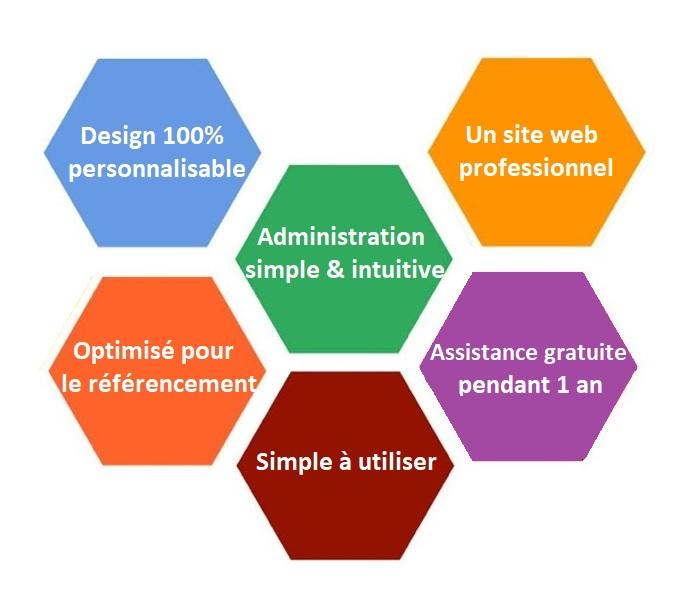 création site internet vosges, création site web vosges, créateur de site internet vosges,créateur de site web vosges, agence web vosges